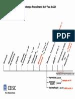 linha do tempo do juri.pdf