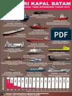 jenis Kapal REVISI.pdf