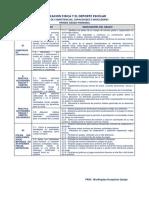 Matriz de Competencias Capacidades e Indicadores