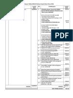 Anggaran Perbelanjaan KONVO PARLIMEN 2018.docx