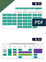 Malla prosecusión ICI U Central.pdf