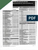 Precios Unitarios Hasta Mayo 2018 (REVISTA COSTOS)