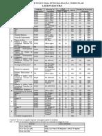 Sugestão_de_Fluxo__-_Licenciatura(1).pdf