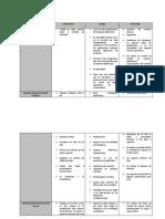258550675-Sistemas-Operativos-de-Red-Cuadro-Comparativo.docx