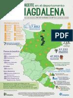 Infografia Magdalena 2018 Compressed