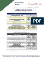 Variables Economicas Vigentes (Junio 2018)