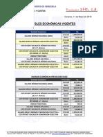 Variables Economicas Vigentes (Mayo 2018)