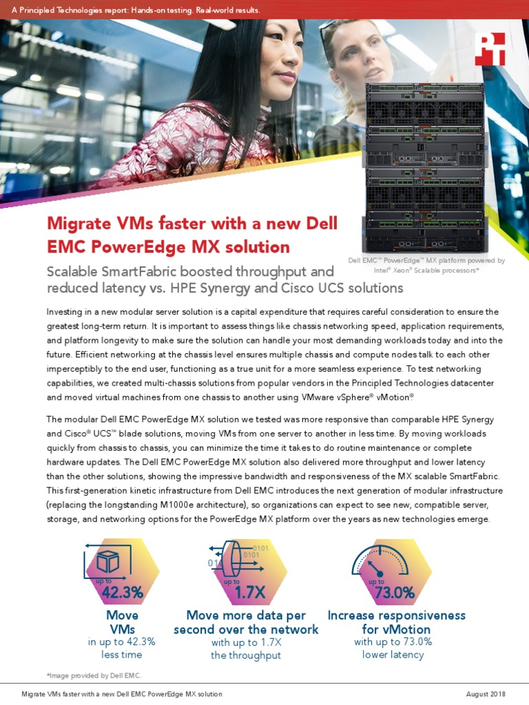 Migrate VMs faster with a new Dell EMC PowerEdge MX solution | V