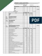Analitico de Costo Directo