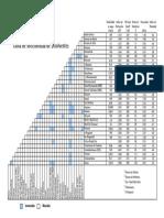 Tabla-miscibilidades-cruzada.pdf