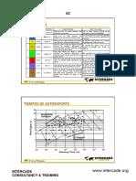234469_Taller-GEOMECANICAAPLICADAALPLANEAMIENTOSUBPARTEVIDiap123-158.pdf