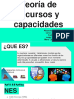 Teoría de los recursos y capacidades.pptx