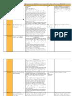 walcott unit calendar pdf