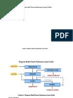 edoc.site_diagram-alir-proses-pembuatan-asam-fosfat.pdf