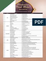 daftar-toko-peserta-program-e-voucher.pdf