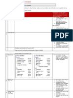 Modelos de Contrato de Proyectos de TI