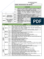 matrizdeindicadores1-150429215826-conversion-gate01.pdf