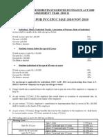 12_amendments_for_a_y_2010_11