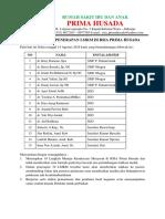 Chek List Dokumen Sasaran Keselamatan Pasien