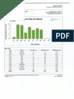 pb4l data