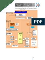 Anexos de Directiva Educacion Ambiental Ugel Santa 2014