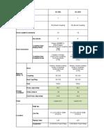 Data Sheet Hose & Coupling