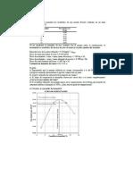 ejericicio resuelto de lab pavimentos, proctor.pdf