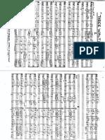 Chase Eight Trios for 3 Trombones - Partitur