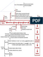 EsquemaT1-1eso.pdf
