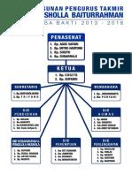 susunanTAKMIRBAITURRAHMAN.pdf