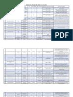 info_pract_basicasyavanzadas.pdf