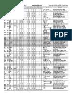 EASy68KQuickRef.pdf