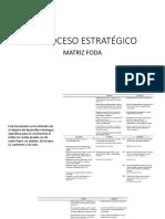 EL PROCESO ESTRATÉGICO.pptx