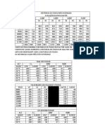 tabelas emb120
