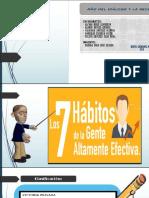 7-HABITOS-DE-LA-GENTE-ALTAMENTE-EFECTIVA 2.pdf