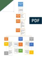 las redes sociales . mapa.docx
