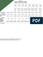 CLASE N° 03 ESTADISTICAS BCRP  2017.docx