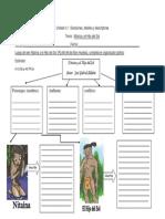 La Leyenda Del Coqui 1 Organizador Grafico