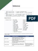 SAP HANA Grants Reference