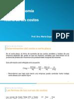 Teoria costos.pdf
