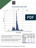 zika (1).pdf