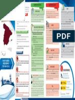 Información de Aduanas Para Viajeros Procedentes de Países No UE