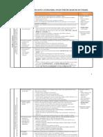 Tercer grado de secundaria. Lengua extranjera. Inglés 200217.pdf