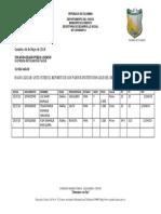 Reporte de Partos Institucionales Del Mes de Mayo 2018 (Sandy Rocio Ramos Maturana)