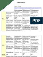 Digital Portfolio Rubric