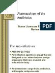 Pharmacology - Antibiotics