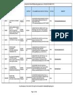 ra_list_report.pdf
