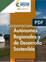 corporaciones_autonomas