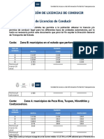 8.licencias-tramites-y-servicios-2014-uai_ssp.pdf