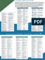 drugstoavoidlist-3.pdf